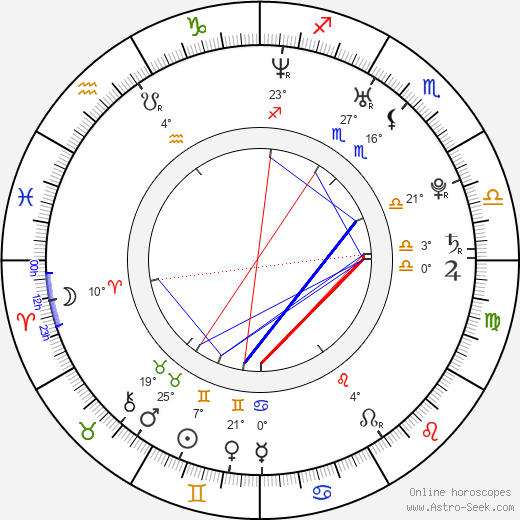 Klára Šumanová birth chart, biography, wikipedia 2019, 2020
