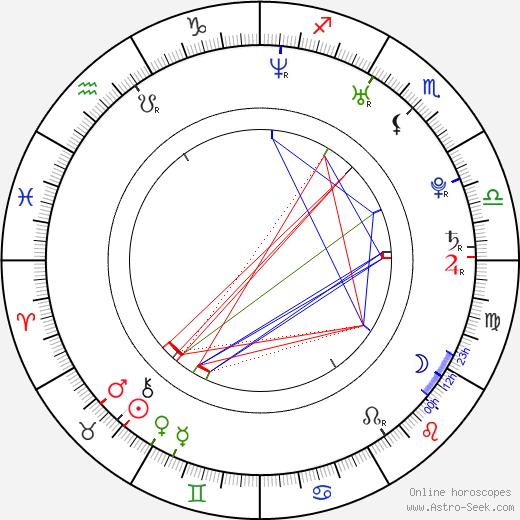 Лорен Джексон Lauren Jackson день рождения гороскоп, Lauren Jackson Натальная карта онлайн