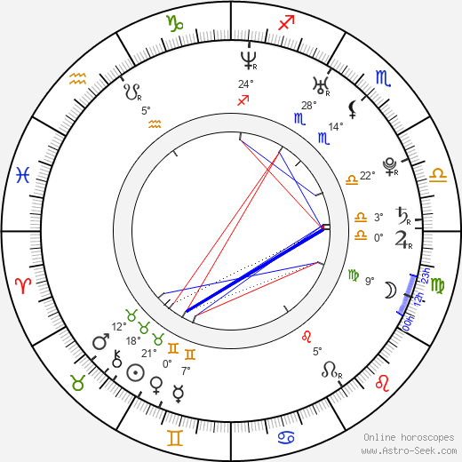 Nerea Barros birth chart, biography, wikipedia 2019, 2020