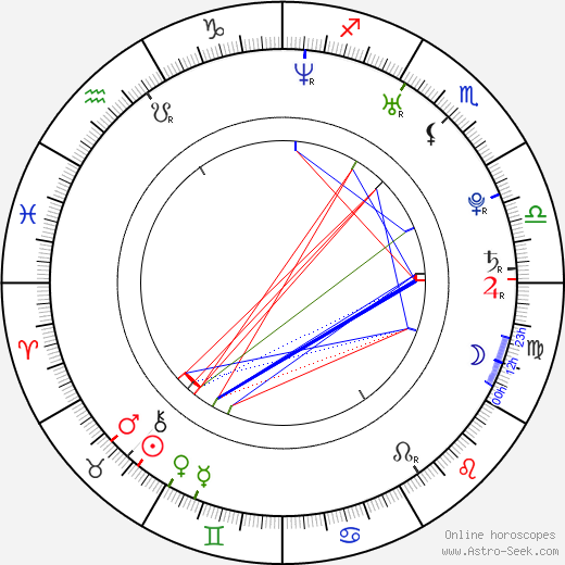 Nerea Barros astro natal birth chart, Nerea Barros horoscope, astrology