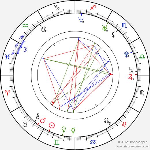 Phillip Lee astro natal birth chart, Phillip Lee horoscope, astrology