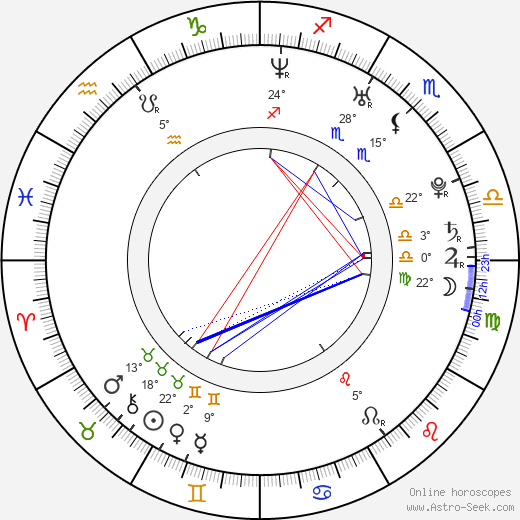Rebecka Liljeberg birth chart, biography, wikipedia 2019, 2020