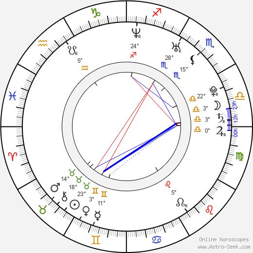 Sarbel Michael birth chart, biography, wikipedia 2020, 2021