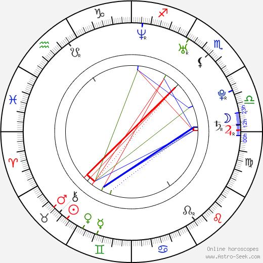 Sarbel Michael birth chart, Sarbel Michael astro natal horoscope, astrology