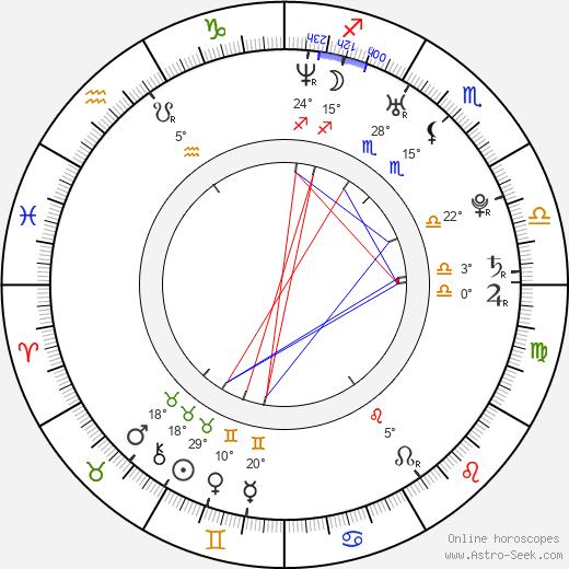 Sean Conlon birth chart, biography, wikipedia 2020, 2021