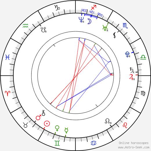 Sean Conlon birth chart, Sean Conlon astro natal horoscope, astrology
