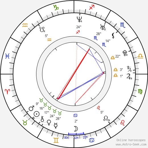 Stacy Silver birth chart, biography, wikipedia 2020, 2021
