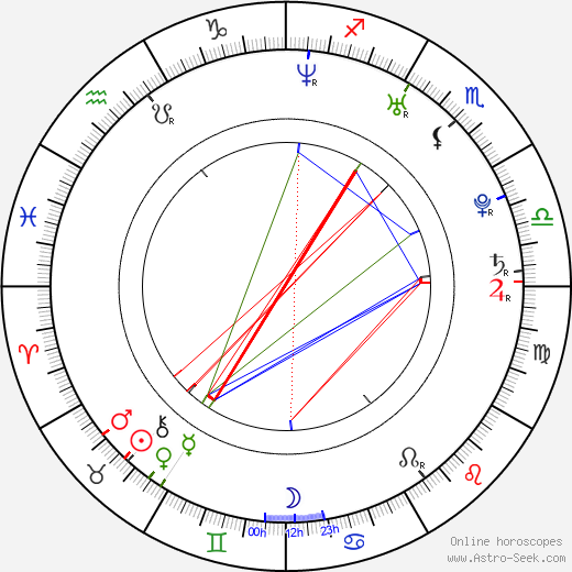 Stacy Silver birth chart, Stacy Silver astro natal horoscope, astrology