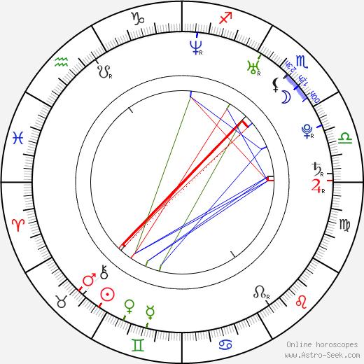 Timothy Fielding tema natale, oroscopo, Timothy Fielding oroscopi gratuiti, astrologia