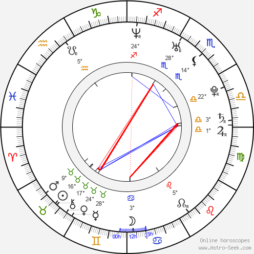 Xiao Shen-Yang birth chart, biography, wikipedia 2019, 2020