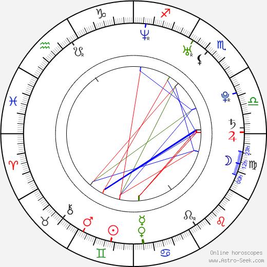 Akira Lane birth chart, Akira Lane astro natal horoscope, astrology
