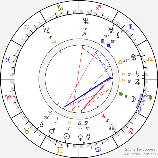 Alex Band birth chart, biography, wikipedia 2018, 2019