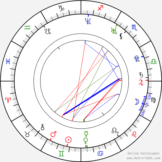 Alex Band astro natal birth chart, Alex Band horoscope, astrology