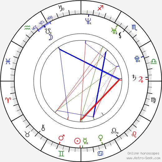 Alisan Porter astro natal birth chart, Alisan Porter horoscope, astrology