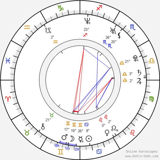 Alissa Jung birth chart, biography, wikipedia 2020, 2021
