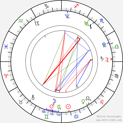 Alissa Jung birth chart, Alissa Jung astro natal horoscope, astrology