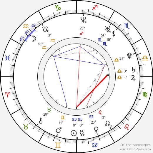 Brandon Flowers birth chart, biography, wikipedia 2020, 2021