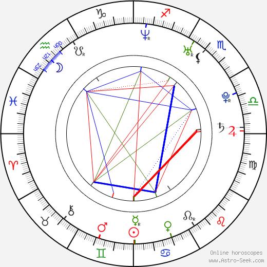 Brandon Flowers birth chart, Brandon Flowers astro natal horoscope, astrology