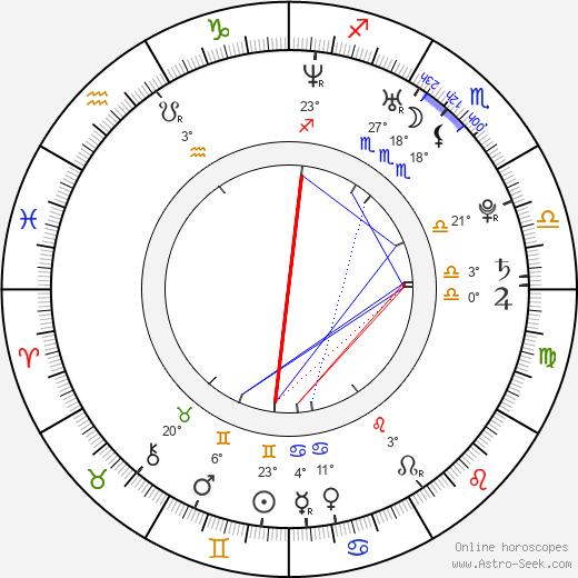 Chauncey Leopardi birth chart, biography, wikipedia 2018, 2019