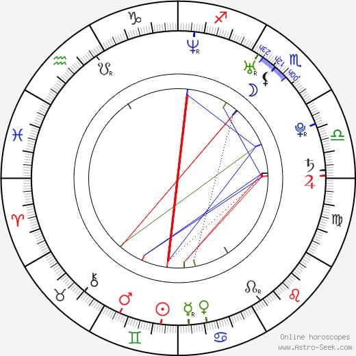 Chauncey Leopardi astro natal birth chart, Chauncey Leopardi horoscope, astrology