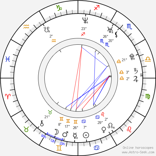 Cherie Piper birth chart, biography, wikipedia 2020, 2021