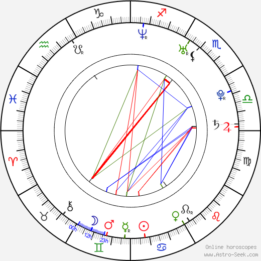 Cherie Piper birth chart, Cherie Piper astro natal horoscope, astrology