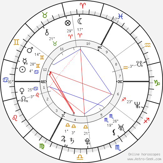 Damien Sargue birth chart, biography, wikipedia 2018, 2019