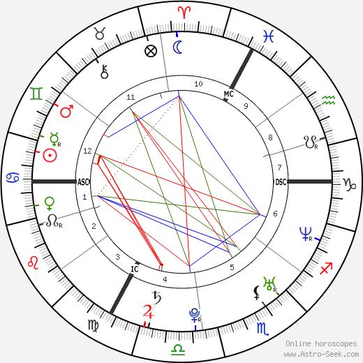 Дамьен Сарг Damien Sargue день рождения гороскоп, Damien Sargue Натальная карта онлайн