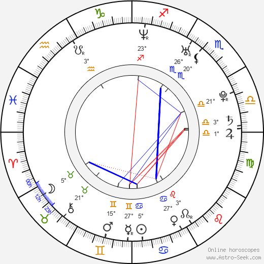 Dasha birth chart, biography, wikipedia 2019, 2020