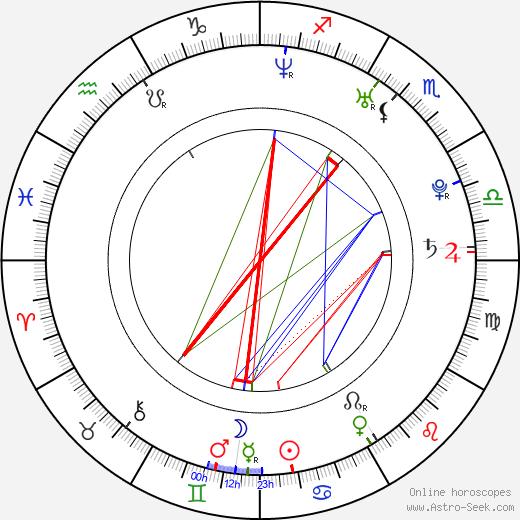 Desi Lydic birth chart, Desi Lydic astro natal horoscope, astrology