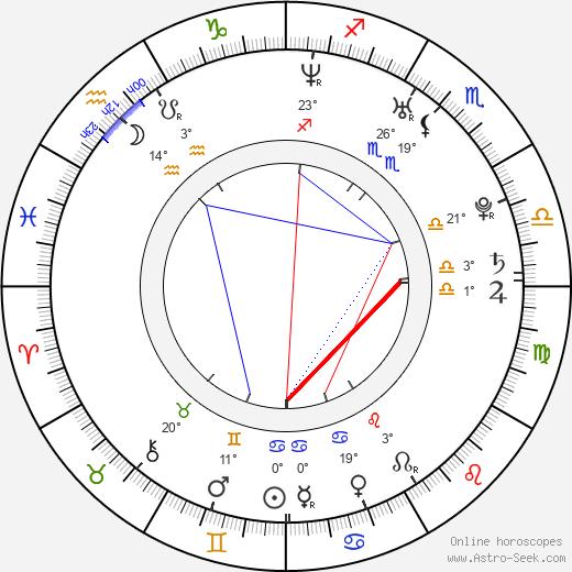 Djay Brawner birth chart, biography, wikipedia 2018, 2019