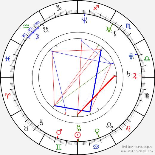 Djay Brawner astro natal birth chart, Djay Brawner horoscope, astrology