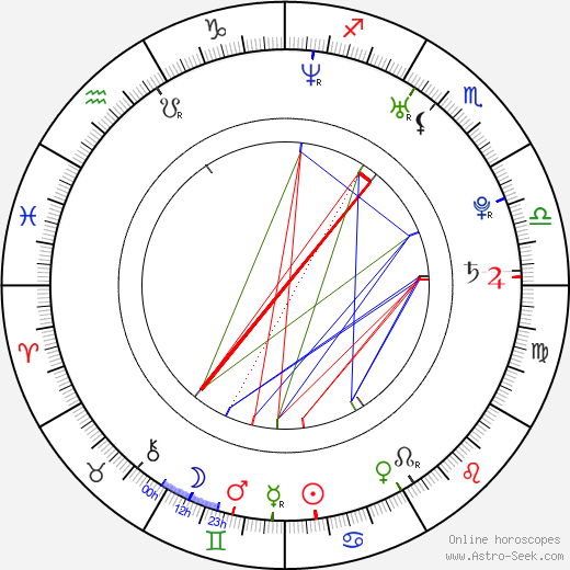 Dyana Liu astro natal birth chart, Dyana Liu horoscope, astrology