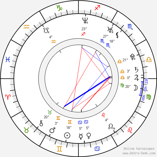 Ernest Dancy birth chart, biography, wikipedia 2020, 2021
