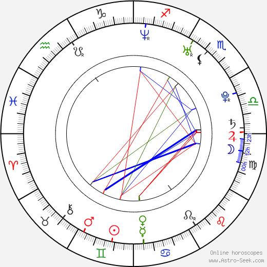 Ernest Dancy birth chart, Ernest Dancy astro natal horoscope, astrology