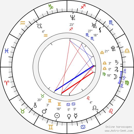Iglesias Estefania birth chart, biography, wikipedia 2019, 2020