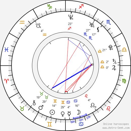 Jerad Anderson birth chart, biography, wikipedia 2020, 2021