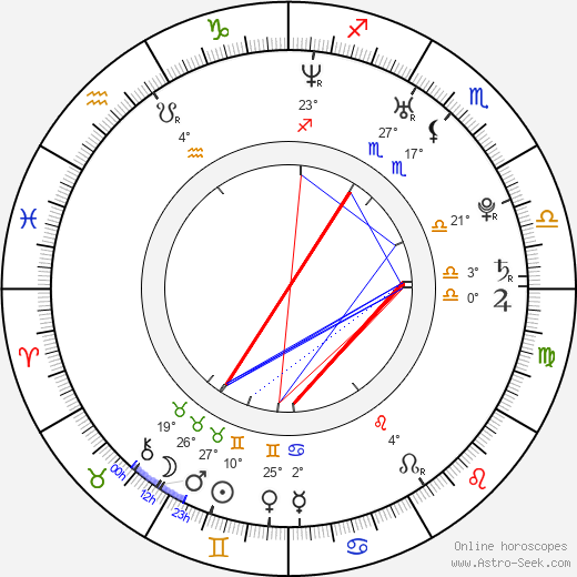 Jessica Brooks birth chart, biography, wikipedia 2018, 2019