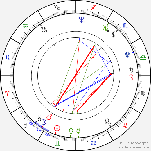 Jessica Brooks astro natal birth chart, Jessica Brooks horoscope, astrology