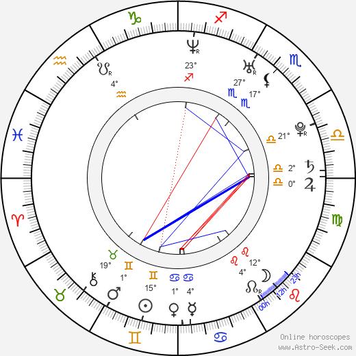 Johnny Pacar birth chart, biography, wikipedia 2018, 2019