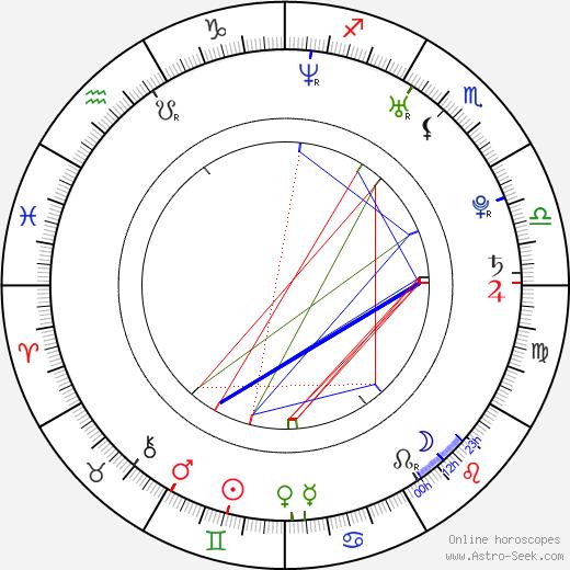 Johnny Pacar astro natal birth chart, Johnny Pacar horoscope, astrology