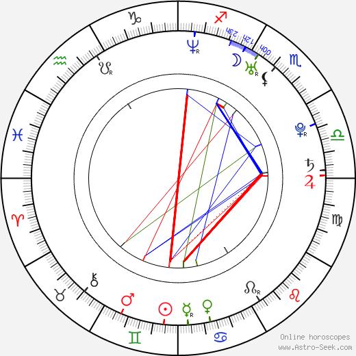 Jordi Vilasuso astro natal birth chart, Jordi Vilasuso horoscope, astrology