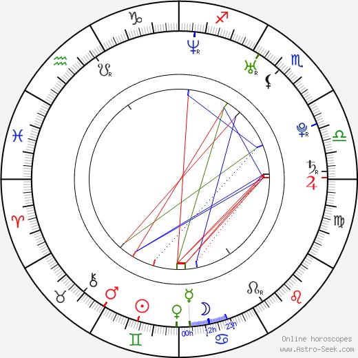 Josh Mayer birth chart, Josh Mayer astro natal horoscope, astrology
