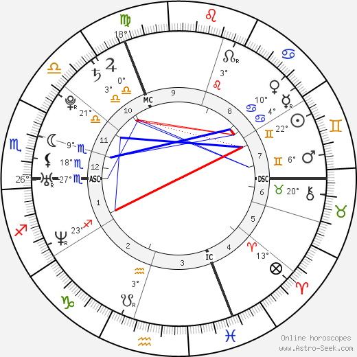 Julie-Marie Parmentier birth chart, biography, wikipedia 2019, 2020