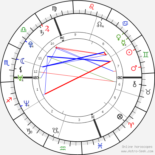 Julie-Marie Parmentier birth chart, Julie-Marie Parmentier astro natal horoscope, astrology