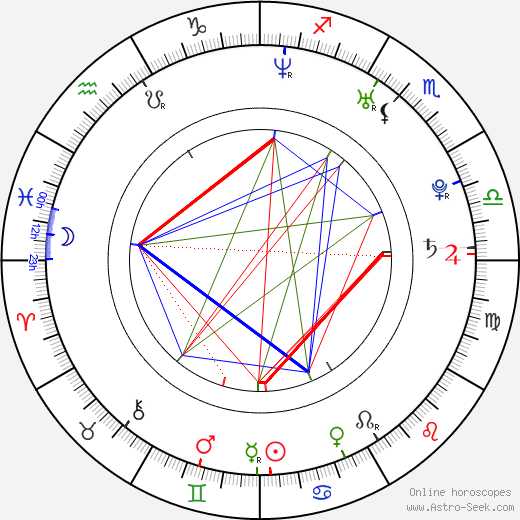 Karel Hřib tema natale, oroscopo, Karel Hřib oroscopi gratuiti, astrologia