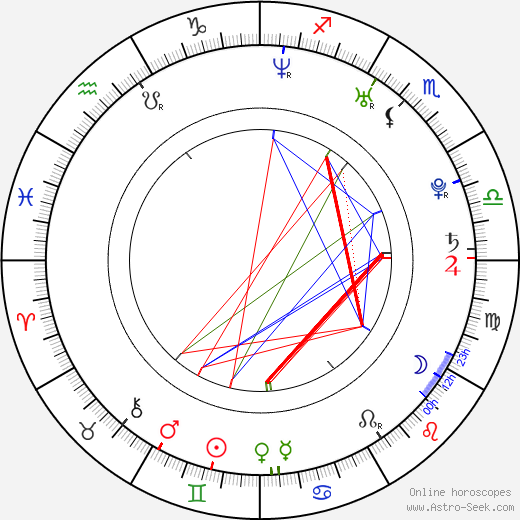 Larisa Oleynik birth chart, Larisa Oleynik astro natal horoscope, astrology