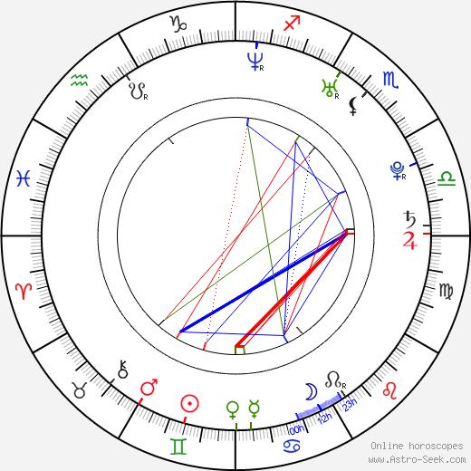 Linda Sundblad birth chart, Linda Sundblad astro natal horoscope, astrology