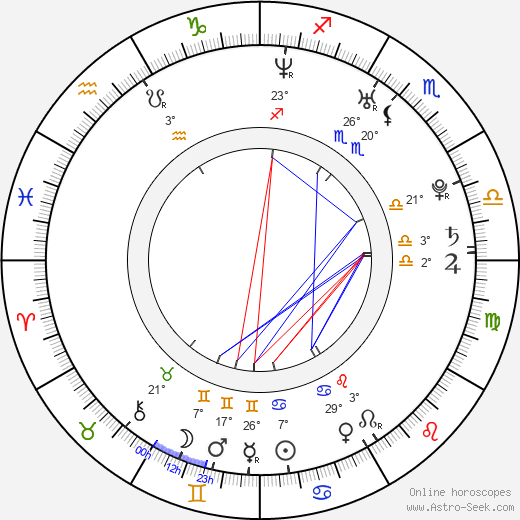 Maria Maya birth chart, biography, wikipedia 2020, 2021