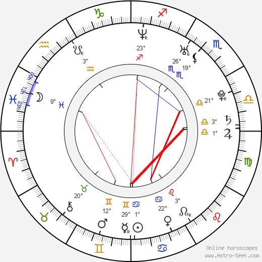 Monica Sweetheart birth chart, biography, wikipedia 2020, 2021